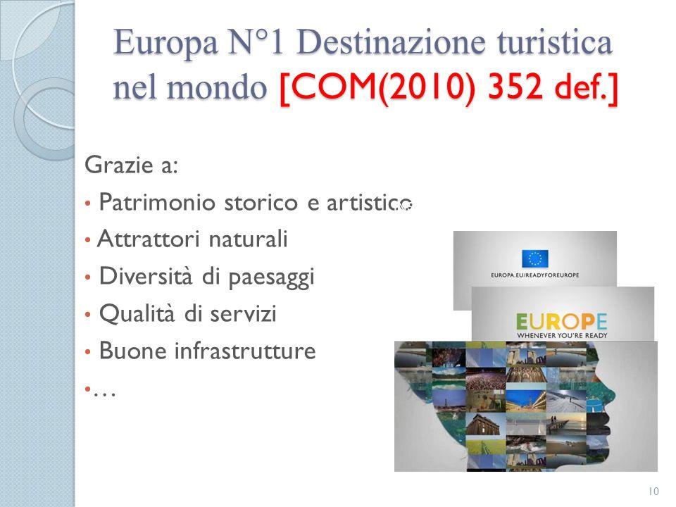 Europa N°1 Destinazione turistica nel mondo [COM(2010) 352 def.]